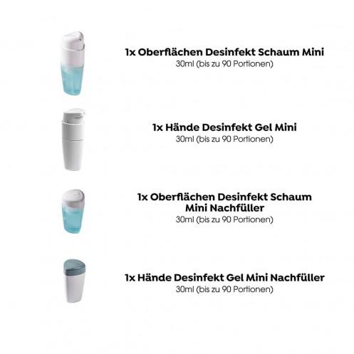 Desinfektion-To-Go-Set